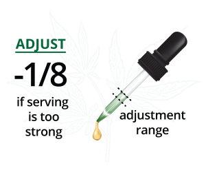CBD oil Dropper